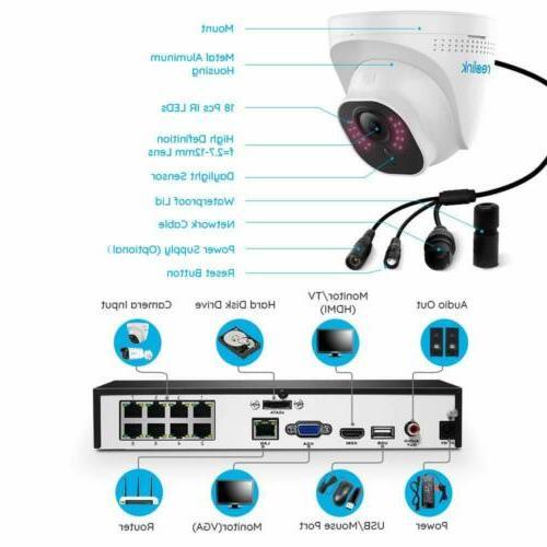 8MP Camera Kit 2TB HDD RLK8-800D4