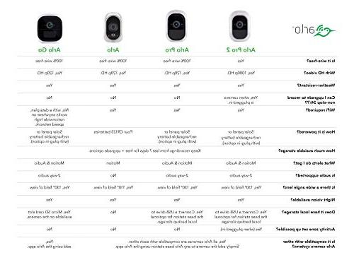 Arlo Refurbished - Wireless Home Security   Rechargeable, Night   2 camera kit