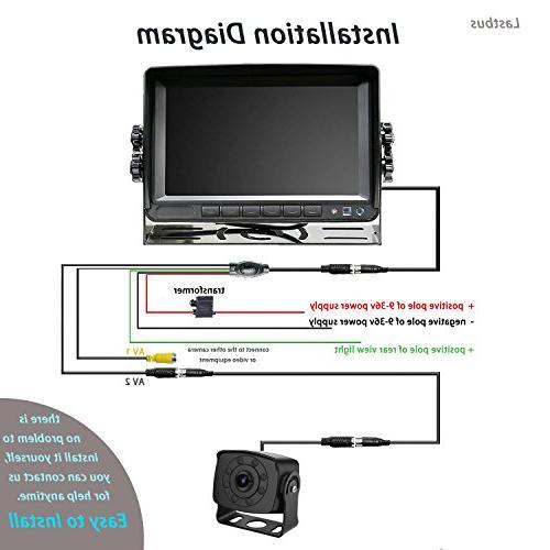 Backup Camera Monitor, LASTBUS Wide Vision HD Camera + LCD Reversing for Truck,