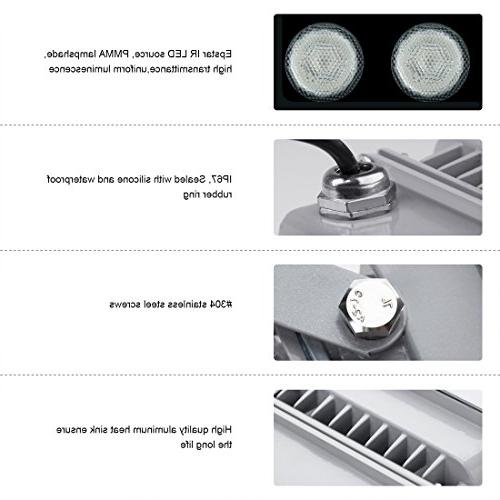 Univivi 6 Degree Wide Angle IR for Infrared for IP Camera,CCTV