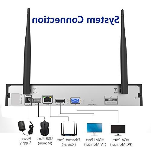 Wireless Wireless Network Camera System,4pcs Indoor/Outdoor IP Cameras,P2P,Easy Remote Hard Drive