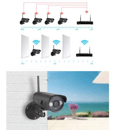 Wireless IP System HDMI IR-CUT Vision